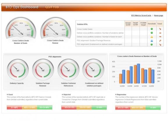 אפיון | GUI | HP | דוגמה פורטל ארגוני | איפיון | מערכת ניהול | עיצוב תוכנה | ממשק משתמש