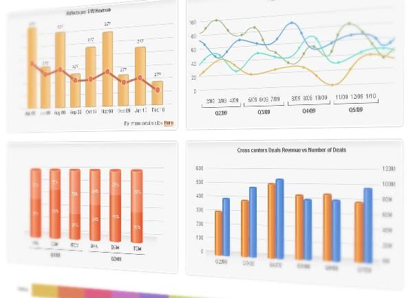 אפיון | HP | דוגמה פורטל ארגוני | מערכת ניהול תוכן | פיתוח אפליקציה | עיצוב תוכנה | ממשק משתמש