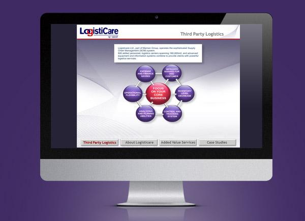 דוגמה עסקית | מצגות עסקיות | Logisticar | קבוצת ממן | מצגת הכנת | תבנית למצגת