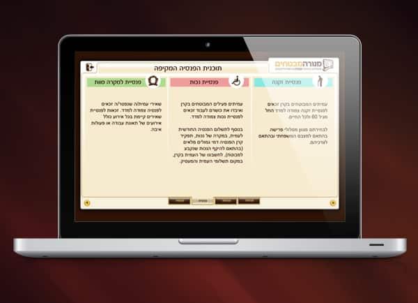 דוגמה אפיון אפליקציה | GUI | מערכות | מנורה מבטחים | ממשק משתמש | תוכנה