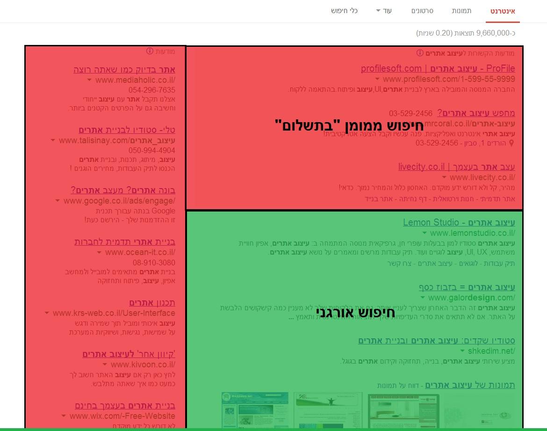 חיפוש אורגני | גוגל | מנוע חיפוש | SEO | Google