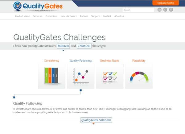 עיצוב אתרי אינטרנט   בניית אתרים   QualityGates לעסקים באינטרנט אינטרנט וורדפרס