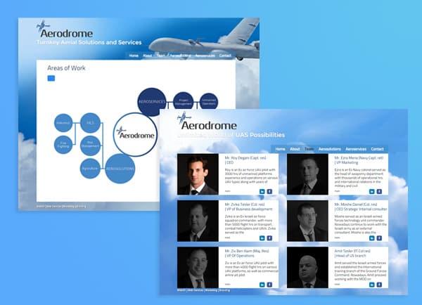 הקמת אתר אינטרנט תדמיתי - Aerodrome עמ