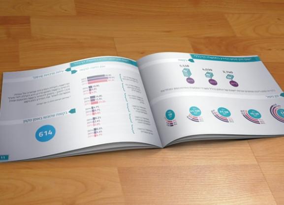 web3d, משרד המשפטים , עיצוב לוגו, קטלוגים