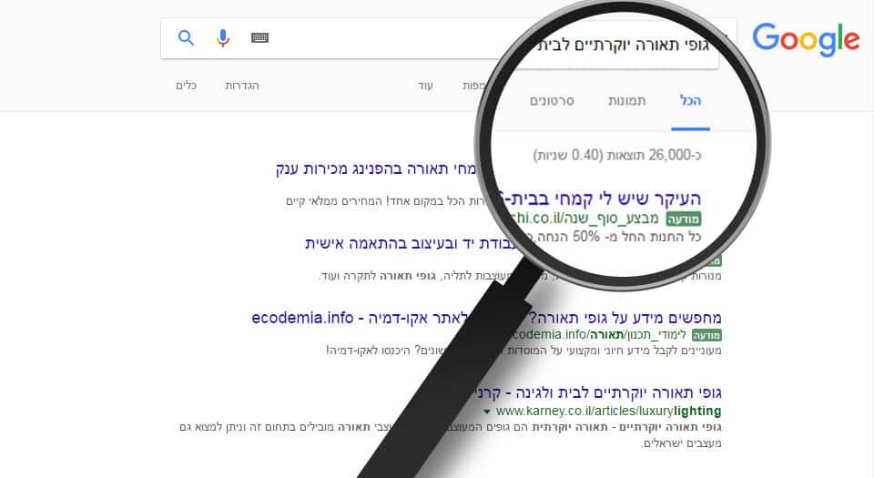 גוגל ממומן