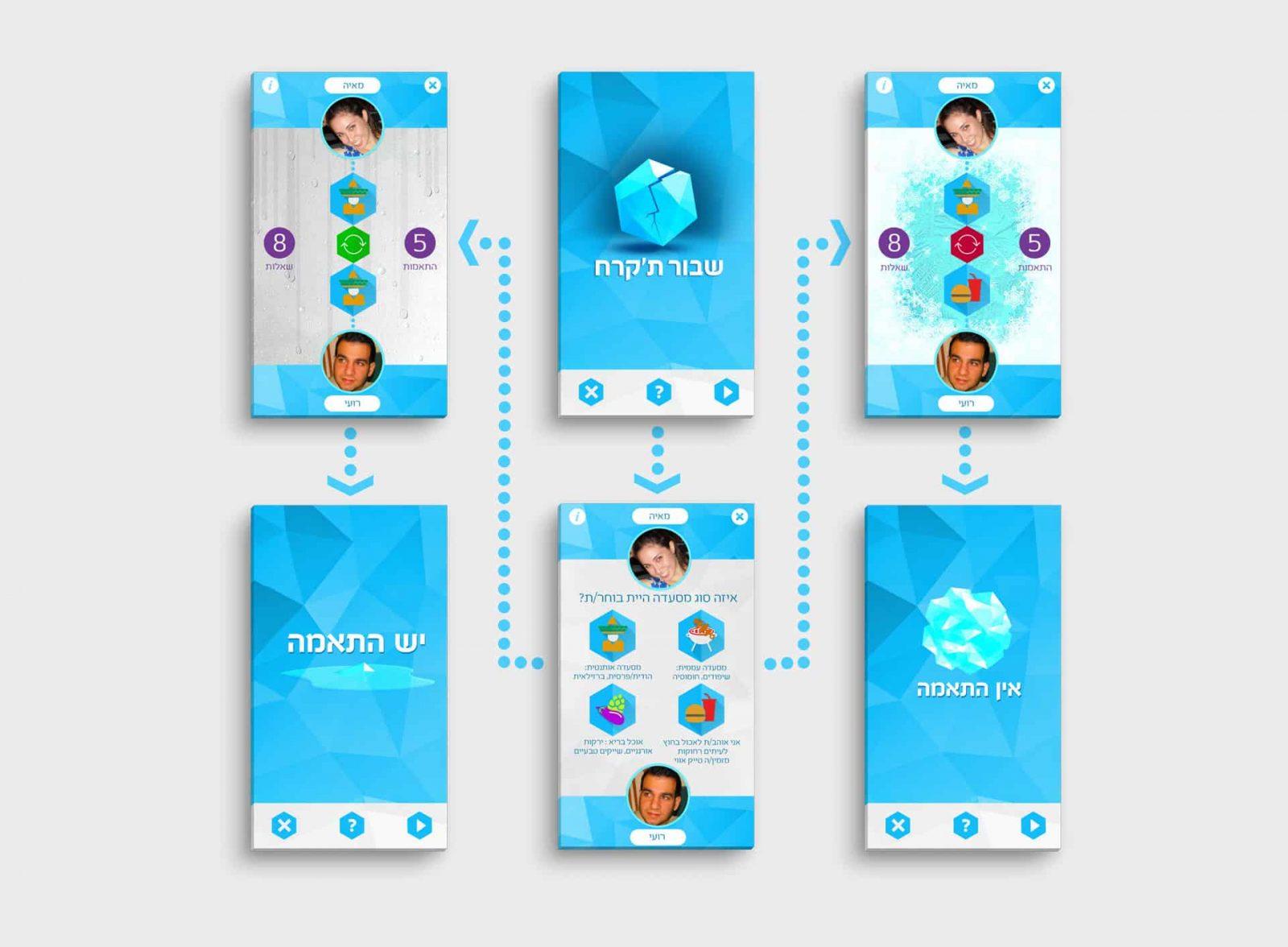 ice, עיצוב אפליקציה, מיתוג אפליקציה