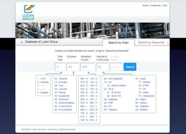 Web3D | פיתוח תוכנה | מערכות מידע | קבוצת לודן