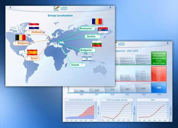 Web3D - מצגת עסקית - ludan group