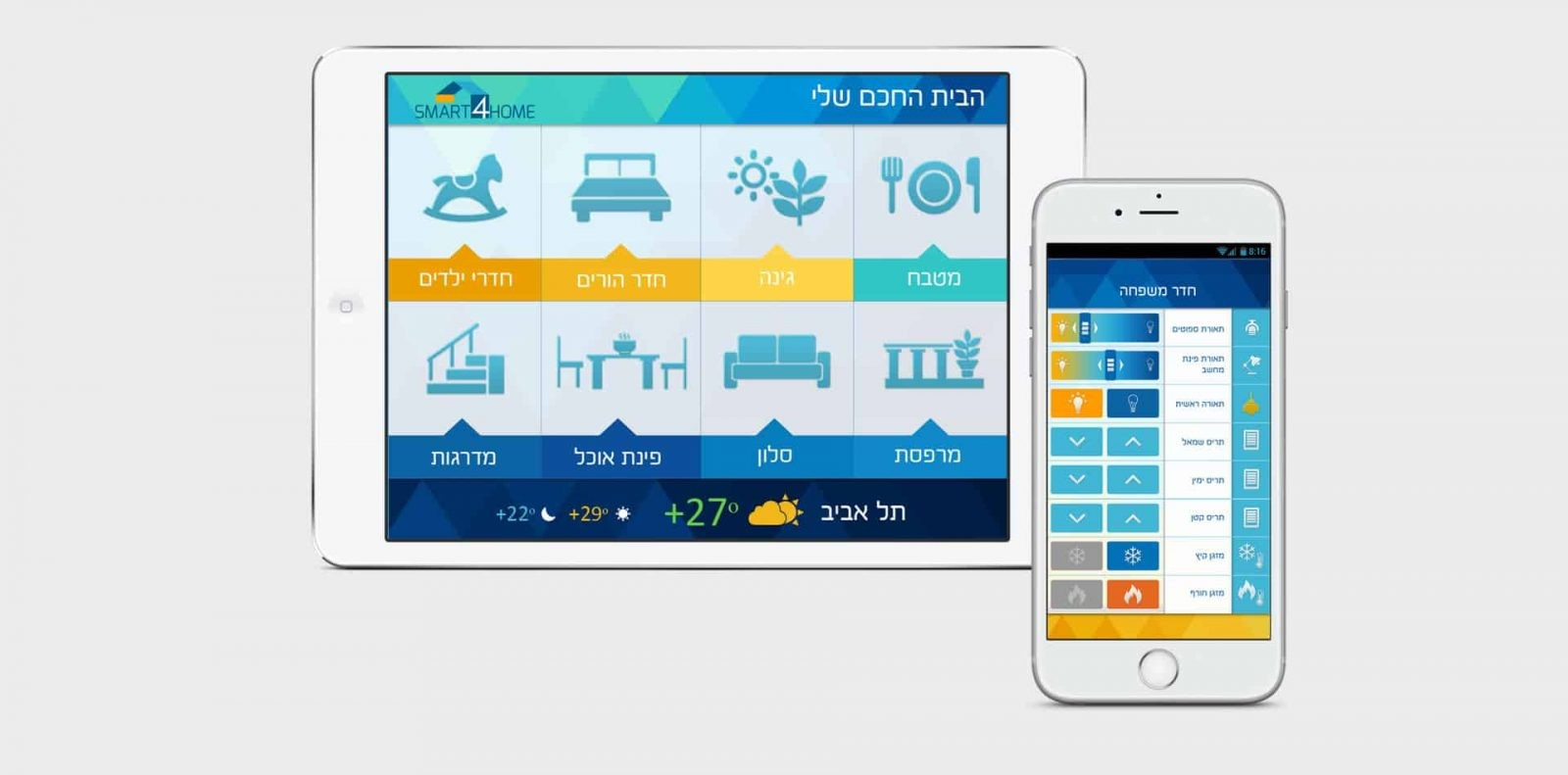 smart4home, עיצוב אפליקציות, GUI