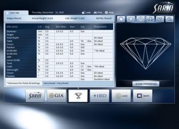 GUI, פיתוח אפליקציה, מערכת: Sarin יהלומים פרויקט