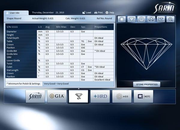 GUI, פיתוח אפליקציה, מערכת: Sarin יהלומים