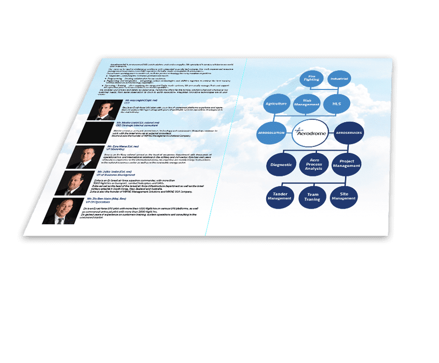 Web3D - מיתוג עסקי | עיצוב גרפי- aerodrome