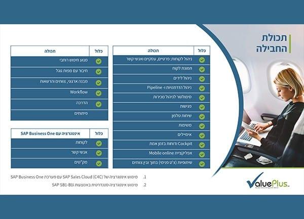 Value Plus, מצגת עסקית, מצגת שיווקית, עיצוב מגת