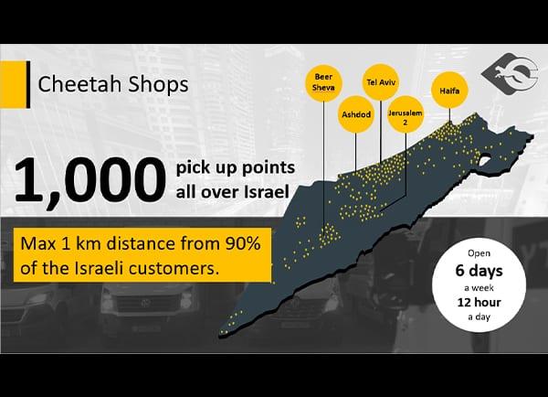 Cheetah Group, מצגת עסקת, עיצוב גרפי
