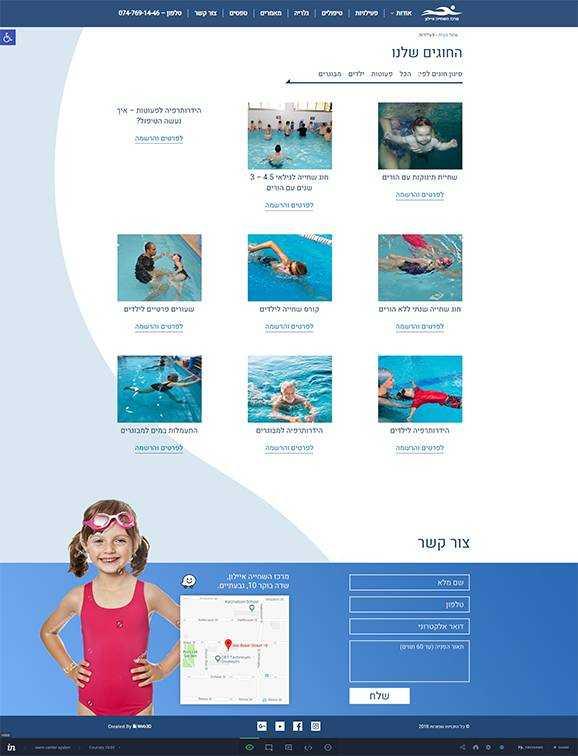 מרכז שחייה איילון, פיתוח אתר תדמית
