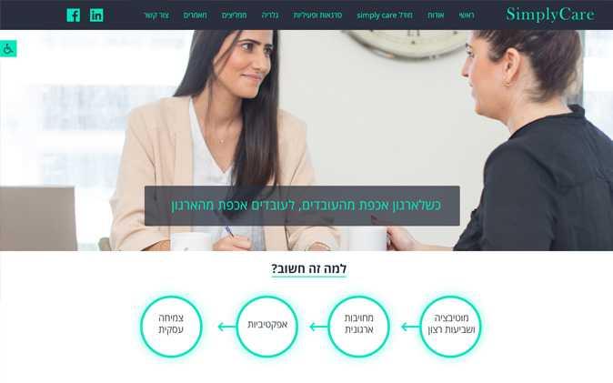 הקמת אתר: Simply Care – זוהר גל תנומה ראשית של פרויקט