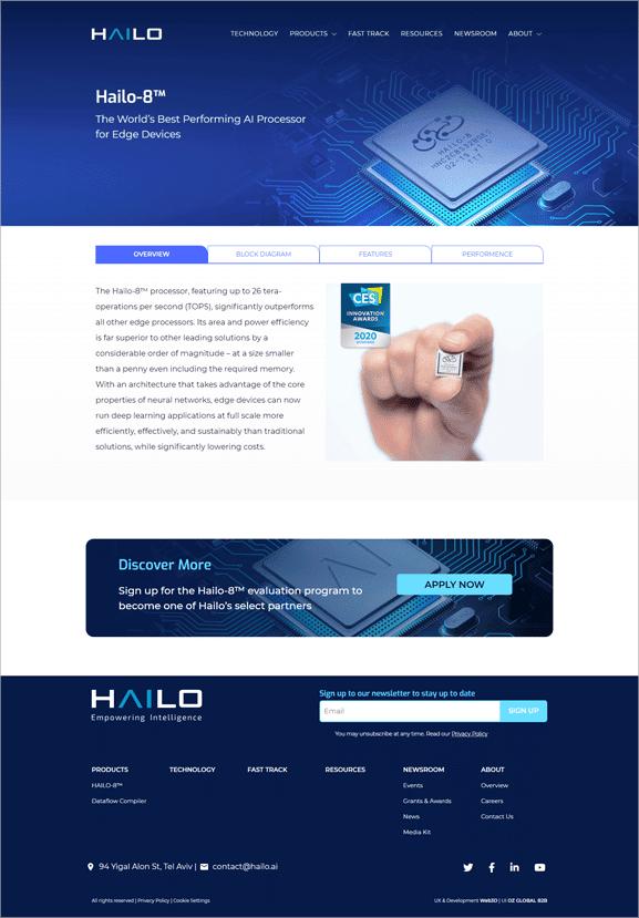 Hailo הקמה ופיתוח אתר